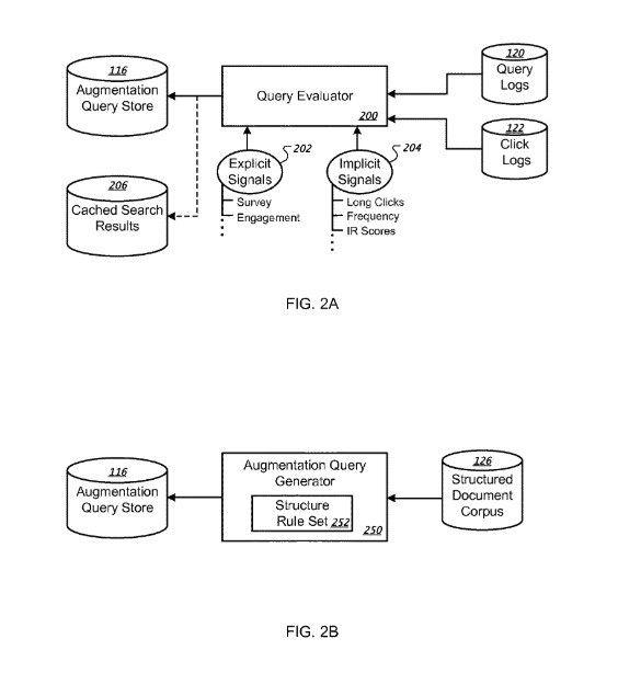 Rapporto fra query, fattori impliciti e dati strutturati per ottenere augmentation queries