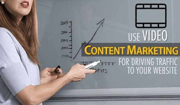 Come utilizzare il video per il Content Marketing